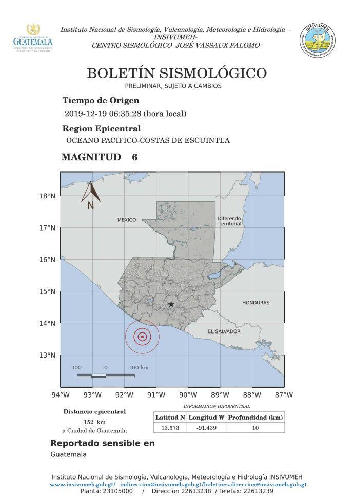 Sismo Guatemala