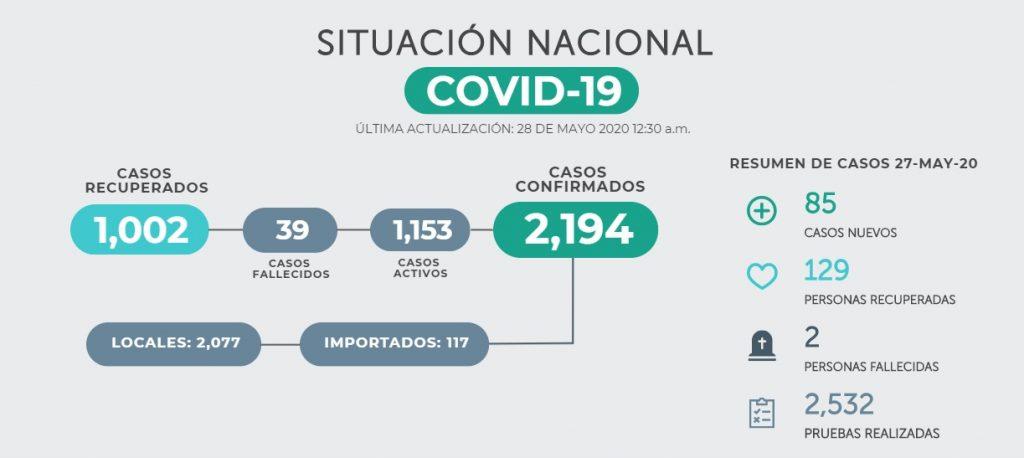 resumen-COVID19